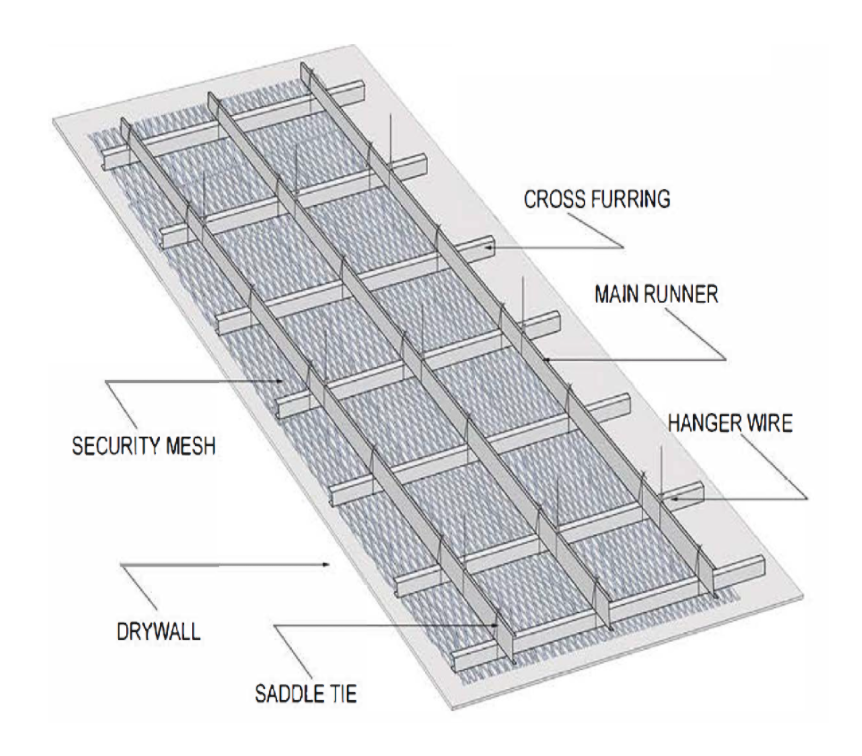 security mesh, barrier mesh, wire security mesh